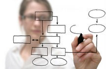 Algunas claves al diseñar el Plan de Negocio (I)