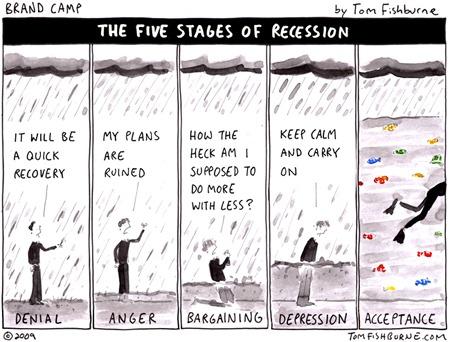 crisis-recesion-fases