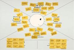 el-mapa-de-empatia-entendiendo-al-cliente-herramientas-modelos-de-negocio