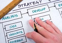 hipotesis-valor-crecimiento-empresa-lean-startup.jpg