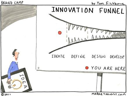 funnel-embudo-innovacion