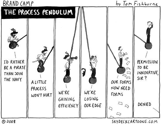 evolucion-empresa-mercado-innovar-crecer-eficiencia-procesos