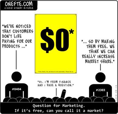 duda-vender-gratis-regalar-productos-mercado-freemium