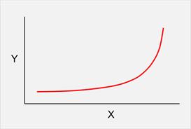 traccion-encaje-producto-mercado-escalable
