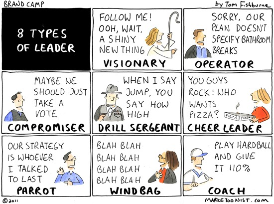 Posting as well Lean laughs additionally 9131 moreover Guest Post From Ad Hoc To Systematic Change A Framework For Kaizen Event Programs further Quoting Dilbert Is A Best Practice. on lean six sigma humor
