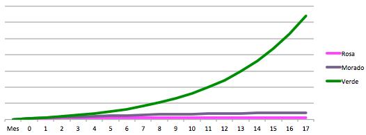 coeficiente-viral-crecimiento-modelo-de-negocio_thumb[2]