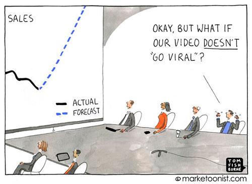 viralidad-como-medir-referencia-ejemplo-video-viral-ventas_thumb[2]