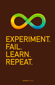 Poster-startup-experiment-fail-learn-repeat