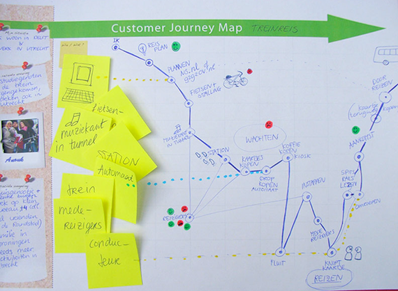 ejemplo-customer-journey-map