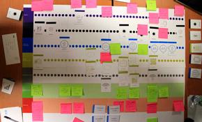 mapa-experiencia-cliente-customer-journey-map
