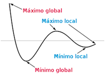 maximo-local-maximo-global-startups