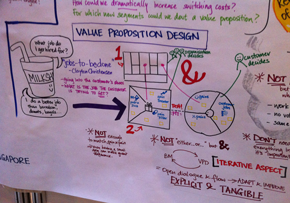 value-proposition-canvas-designer