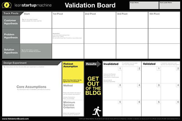 Validation Board, el tablero de validación de hipótesis