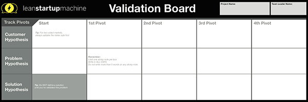validation-board-zona-superior-hipotesis-cliente-problema-solucion
