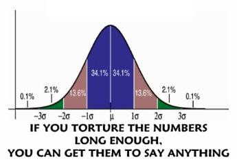 estadisticas-torturar-numero-cantando-lo-que-quieras