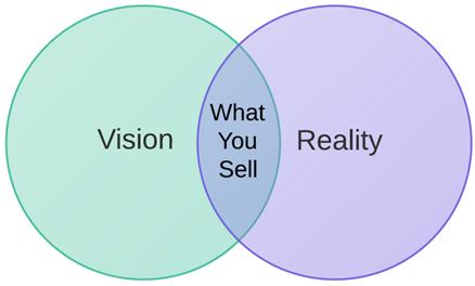 startup-vender-vision-realidad