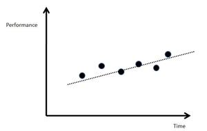 invertir-en-lineas-no-puntos